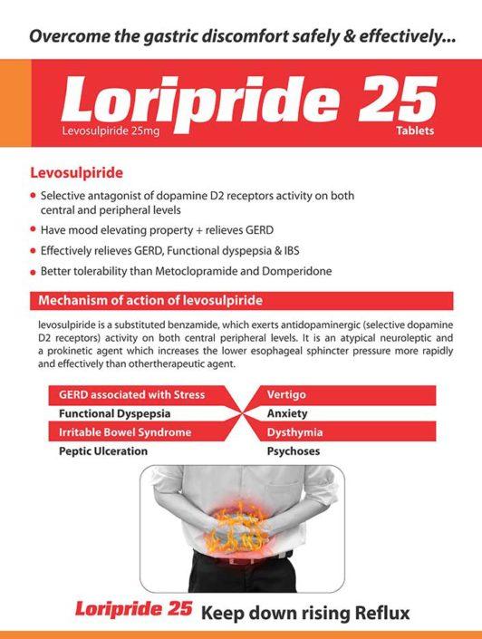 Loripride 25 tablets